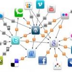 Комплексное продвижение сайта в Интернете